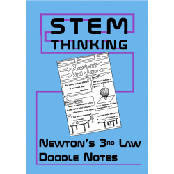 Newton's 3rd Law Forces Doodle Notes, Middle School Physics, Science