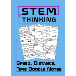 Speed Distance Time Math, Physics Doodle Notes