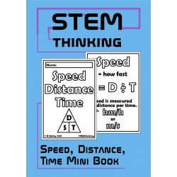 Speed Distance Time Mini Foldable Book