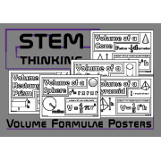 Volume of 3D Shapes Formulas Math Posters