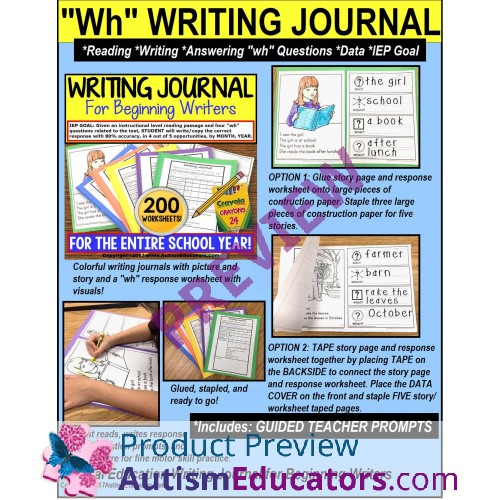 education essay prompts Daily writing prompts creative writing prompts for every day of the year as always, the teacher's corner is looking for ways to make your life easier.
