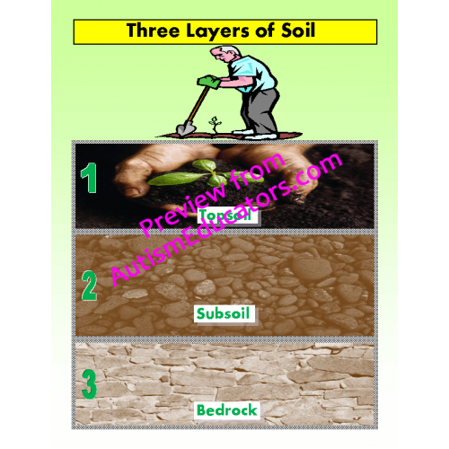 Soil layers types and parts for autism for What are the different layers of soil