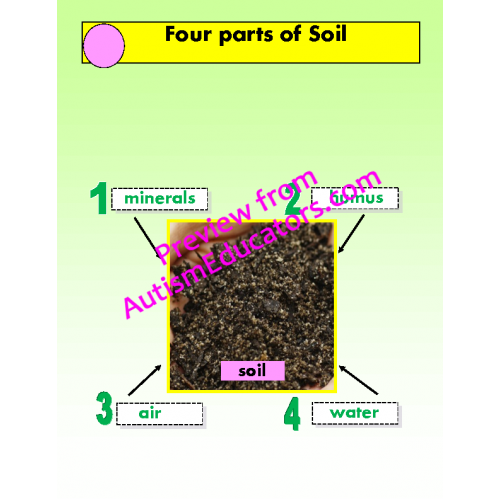 Soil layers types and parts for autism for Four main components of soil