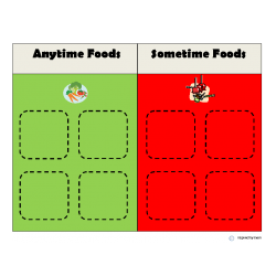 """Sometime Or Anytime Foods?"" Sorting for Autism"
