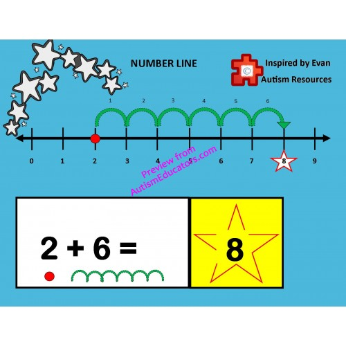 Number Line Addition Math for Autism