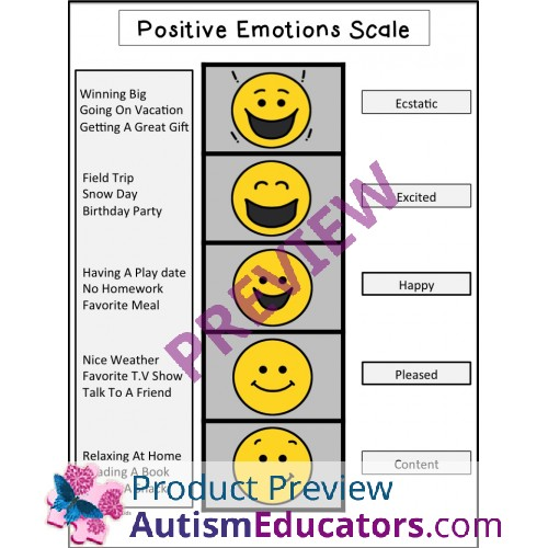 Positive Emotions Scale {FREEBIE}