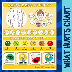 WHAT HURTS CHART : visual support pecs medical health injury illness pain