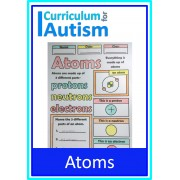 Atoms Coloring Visual Notes