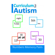 Numbers Memory Pairs- Ordinal Numbers, Roman Numerals & Tally Marks