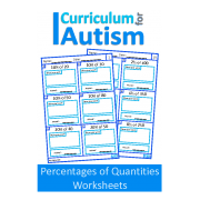 Percentages of Numbers Worksheets, Middle School Math