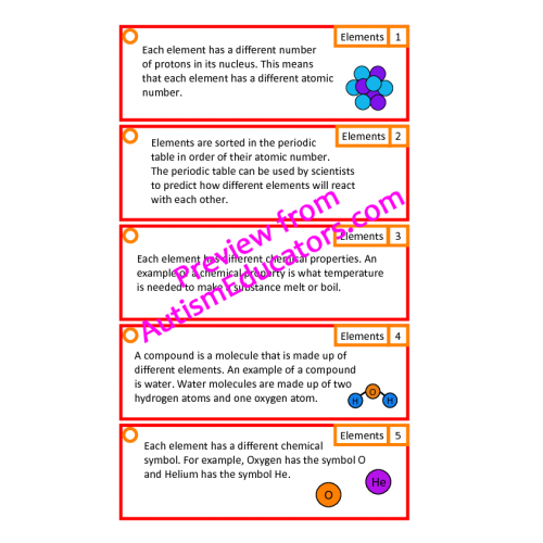 atoms and molecules comprehension chemistry flash cards and worksheets - Periodic Table Autistic