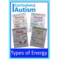 Types of Energy Coloring Visual Notes