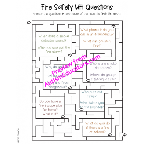 description of a fire accident Tactics, safety best management practices and other technology used in the fire service v role of the safety officer at an incident.