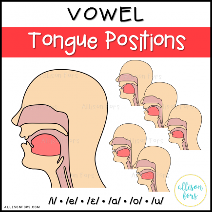 Vowel Tongue Positions Clip Art