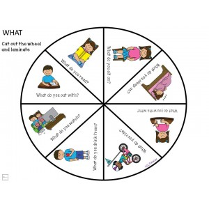 WH Question Wheel