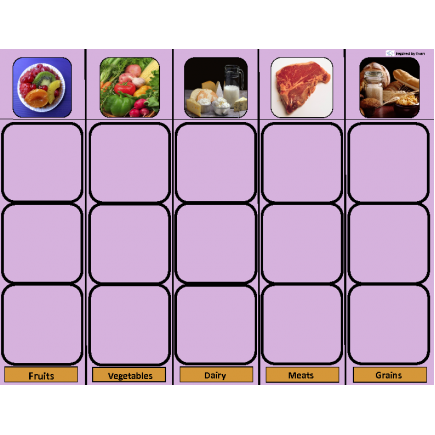 """Food Group"" Sorting Board for Autism"