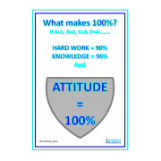 Positive Attitude, Back to School Classroom Poster, FREE