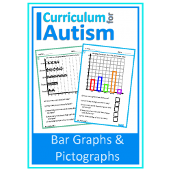 Bar Graph & Pictograph Worksheet Pack