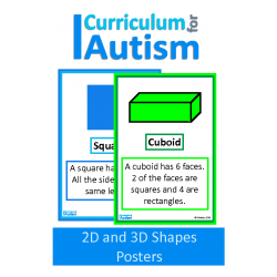 2D and 3D Shapes Classroom Posters
