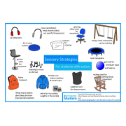 Autism Awareness FREE Sensory Strategies Poster