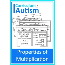Properties of Multiplication Visual Notes