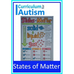 States of Matter Coloring Visual Notes