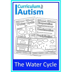 Water Cycle Visual Worksheets