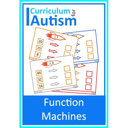 Add Subtract Multiply Divide Function Machines