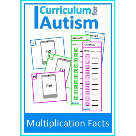 Multiplication Facts 2-10 Times Tables