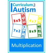 Multiplication Facts, Times Table 2-12, Clip Cards