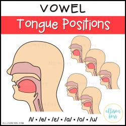 Vowel Tongue Positions Clip Art